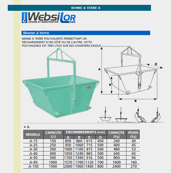 Informations techniques Bennes à terre - 150 litres - 240kg