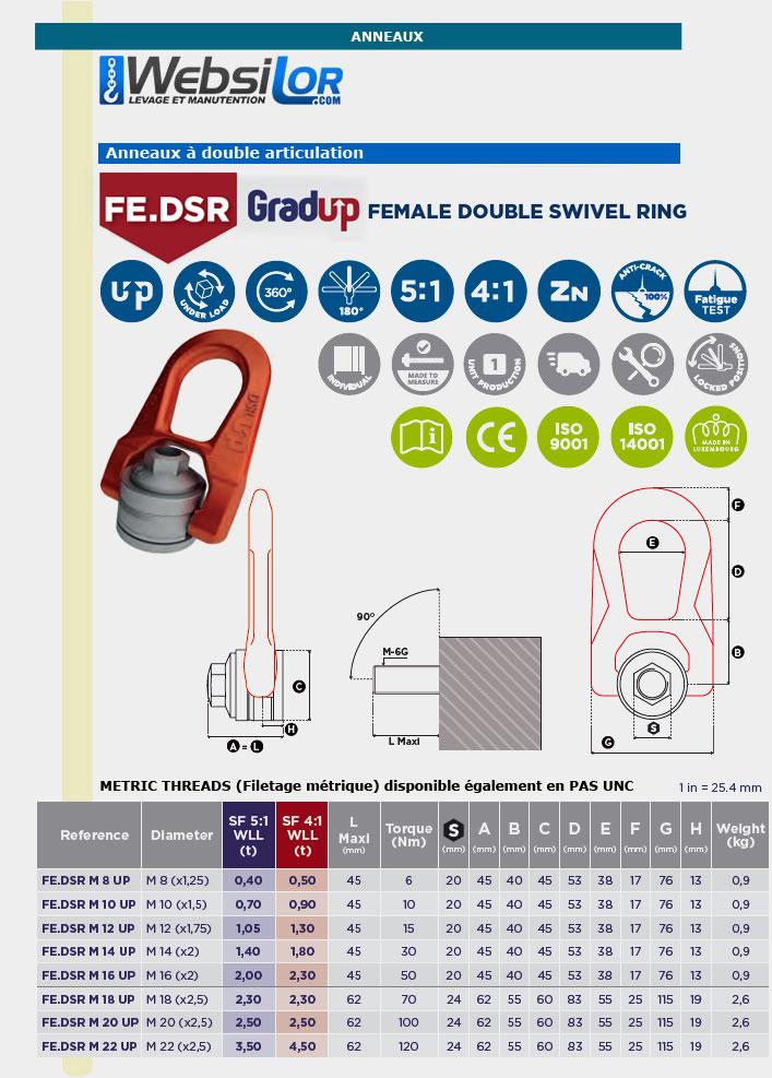 Informations techniques Anneau de levage articulé femelle FEDSR - 8 à 22 mm