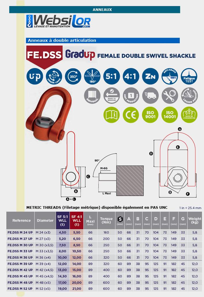 Informations techniques Anneau de levage articulé femelle FEDSS - 24 à 52mm