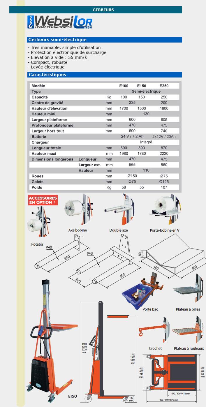 Informations techniques Gerbeur semi-électrique - 100kg