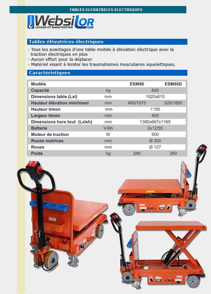 Informations techniques Table élévatrice motorisée - 800kg - 1075mm