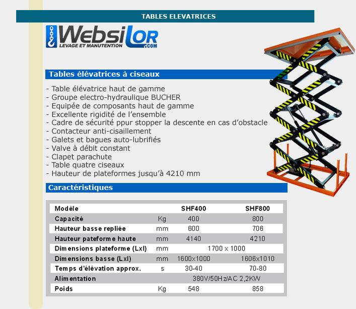 Informations techniques Table élévatrice électrique à 4 ciseaux - 400 kg