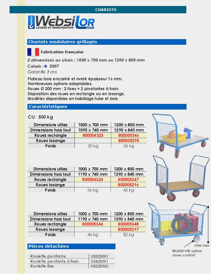 Informations techniques Chariot modulaire - 500 kg