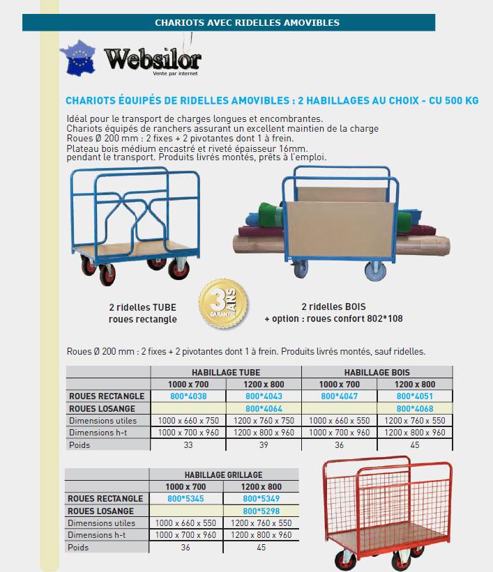 Informations techniques Chariot pour charges longues - 500 kg
