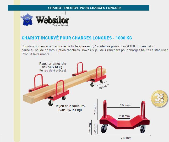 Informations techniques Chariots incurvés pour charges longues - 1000 kg