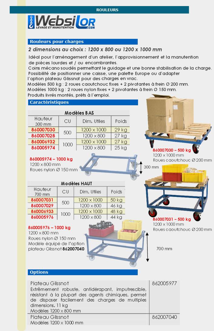 Informations techniques Rouleur pour charges lourdes - 1000 kg
