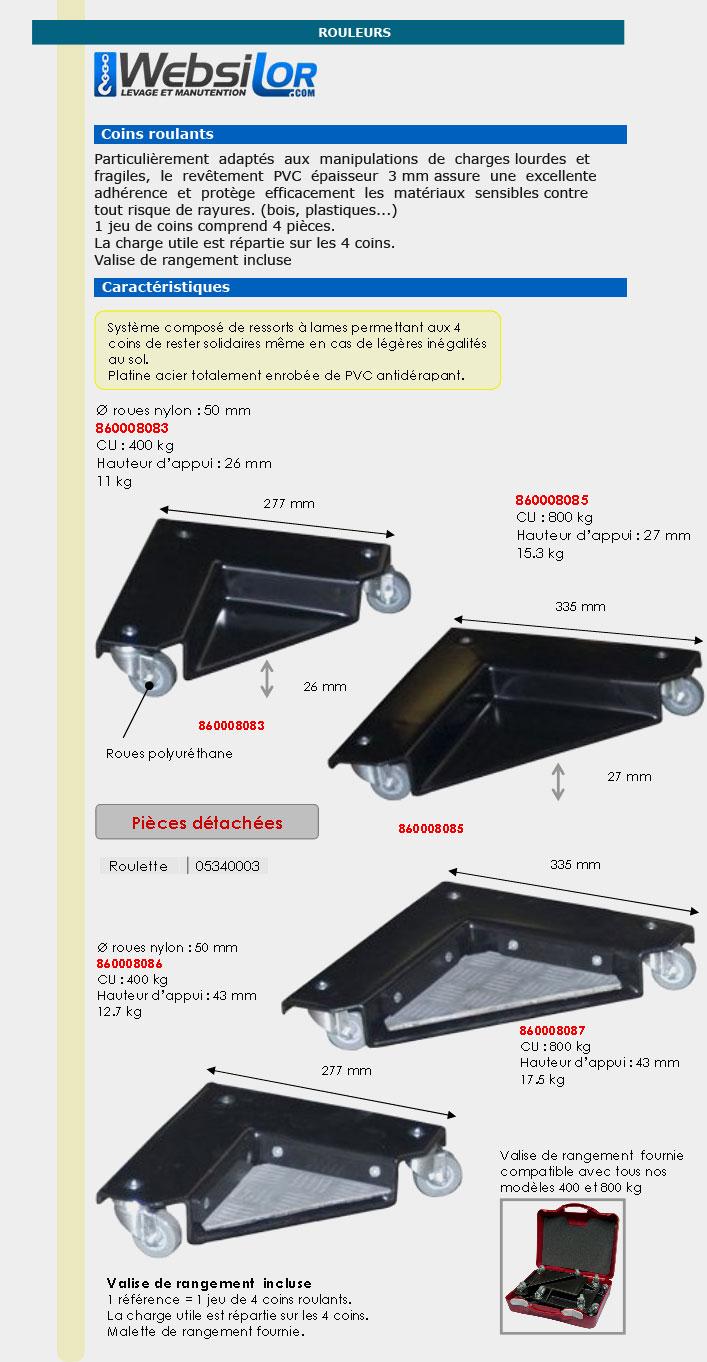 Informations techniques Coins roulants acier - PVC antidérapant - hauteur basse