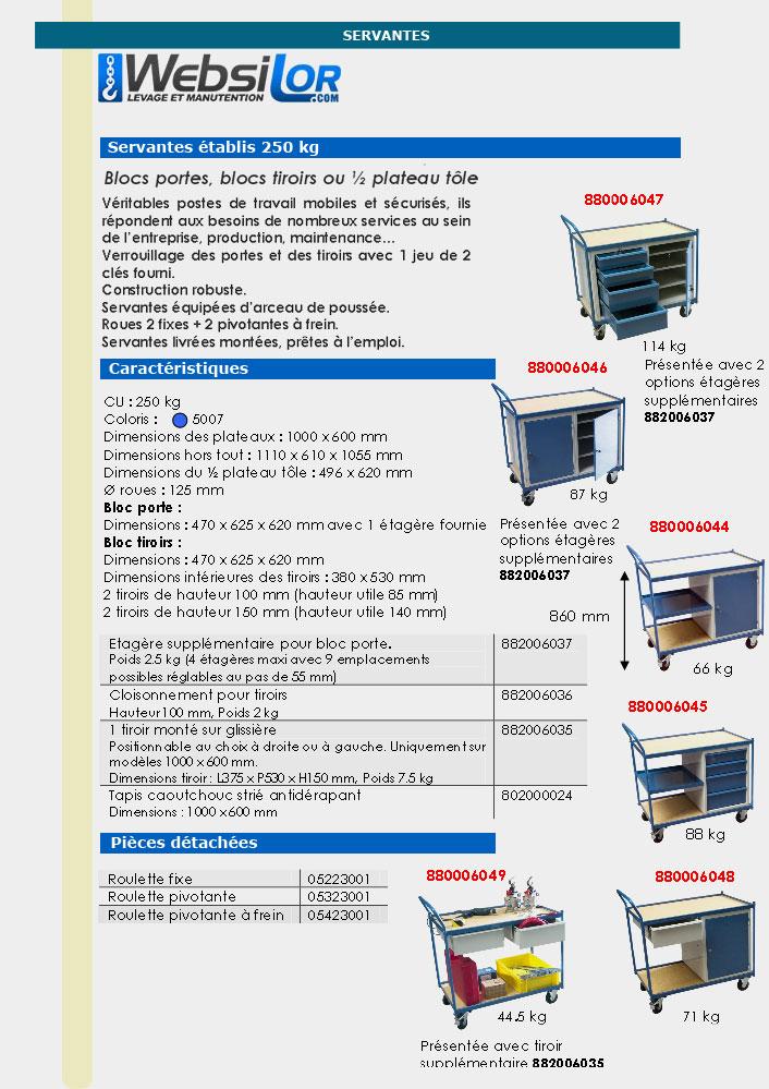 Informations techniques Cloisonnement pour tiroirs
