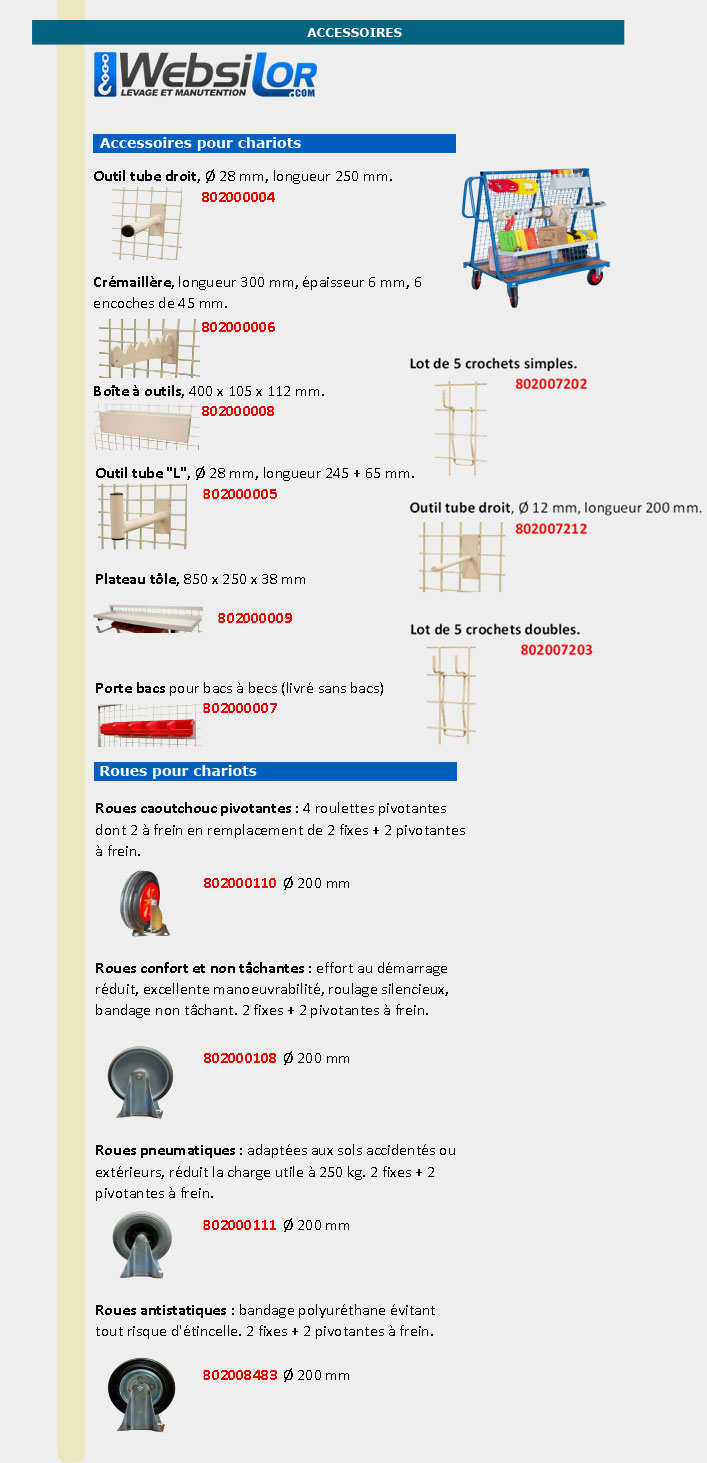 Informations techniques Outil tube droit