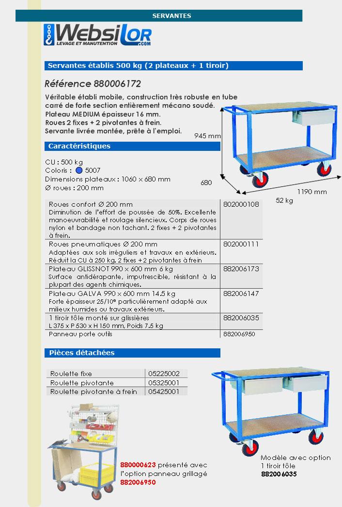 Informations techniques 1 tiroir monté sur glissières