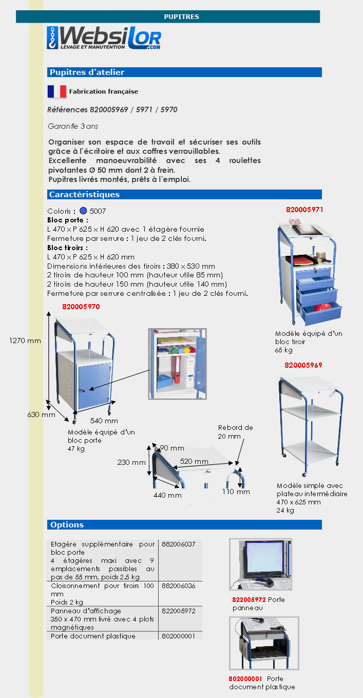 Informations techniques Panneau d'affichage pour pupitre