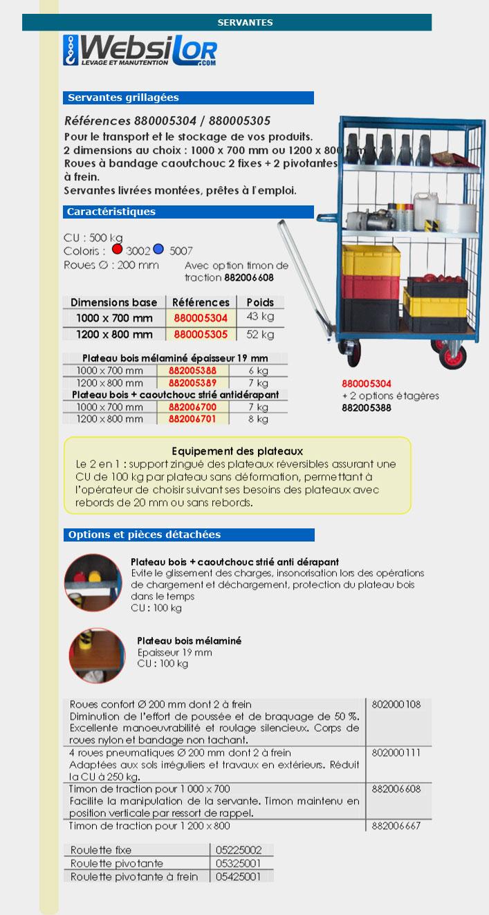 Informations techniques Servante grillagée bleu grandes mailles - 500 kg