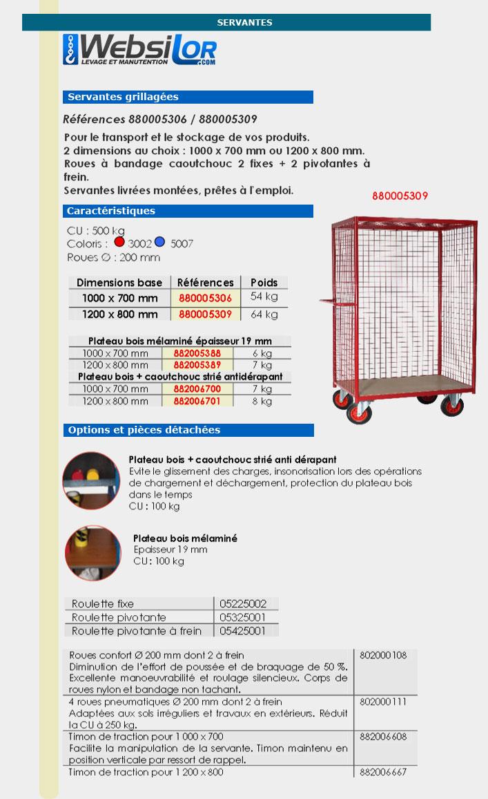Informations techniques Servante grillagée petites mailles - 500 kg