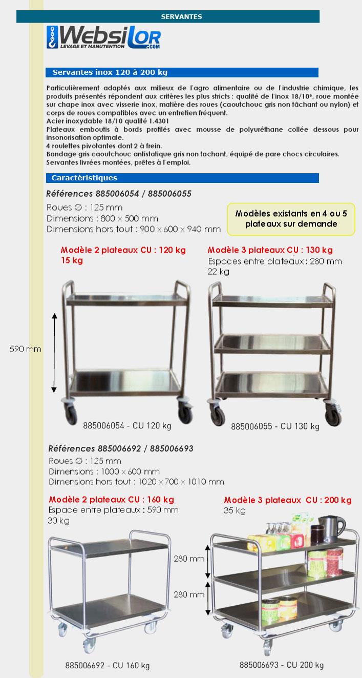 Informations techniques Servante en inox 316 - 2 plateaux - 120 kg
