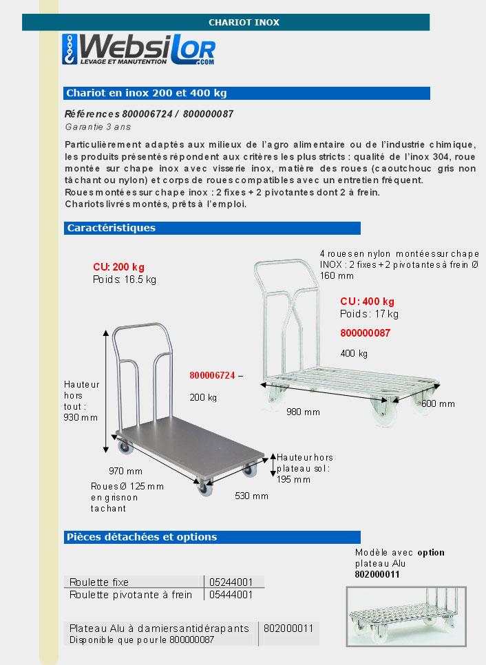 Informations techniques Chariot en inox 316 - 400 kg