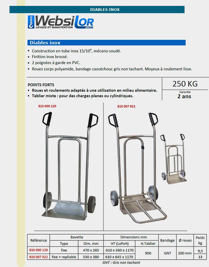 Informations techniques Diable en inox 304 - 250 kg - bavette fixe
