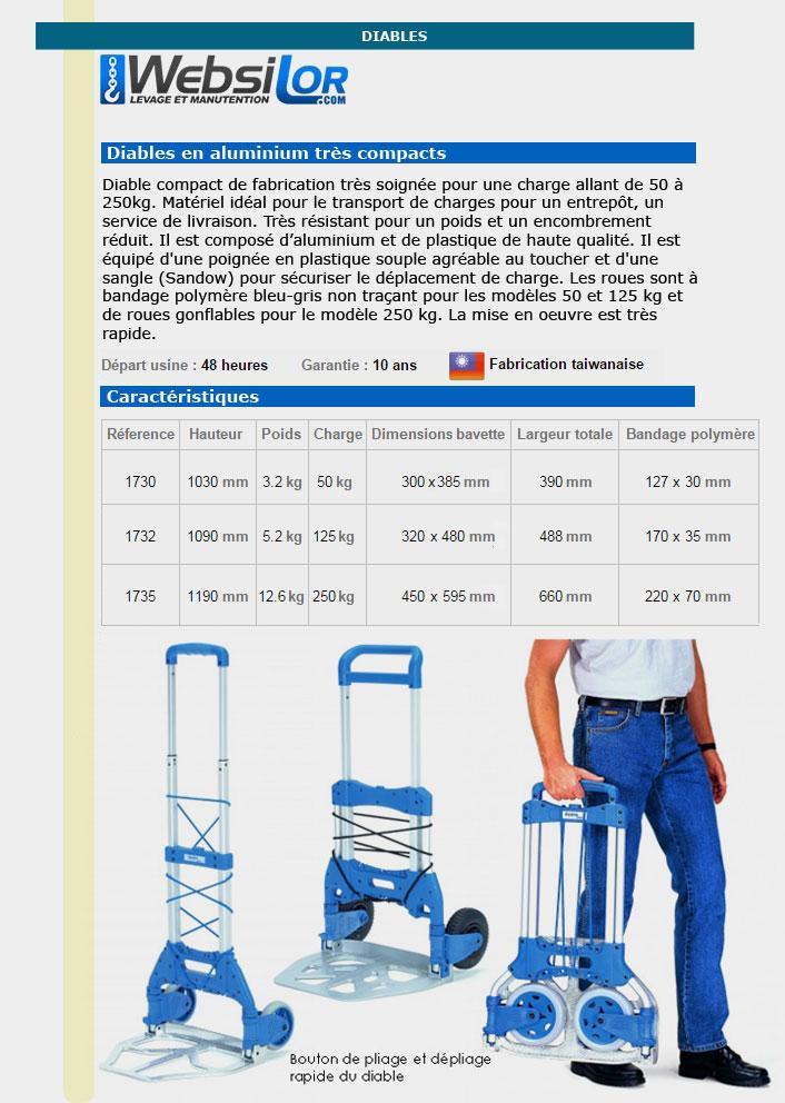 Informations techniques Diable en aluminium repliable 50 à 250 kg