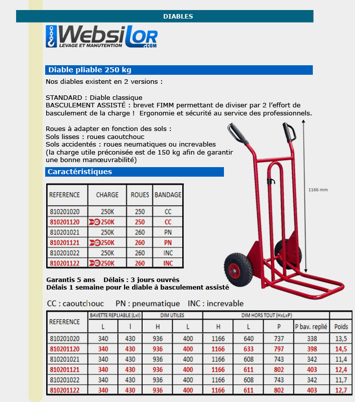 Informations techniques Diable rouge à bavette repliable - 250 kg