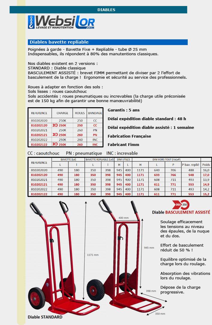 Informations techniques Diable bavette fixe et repliable - 250 kg