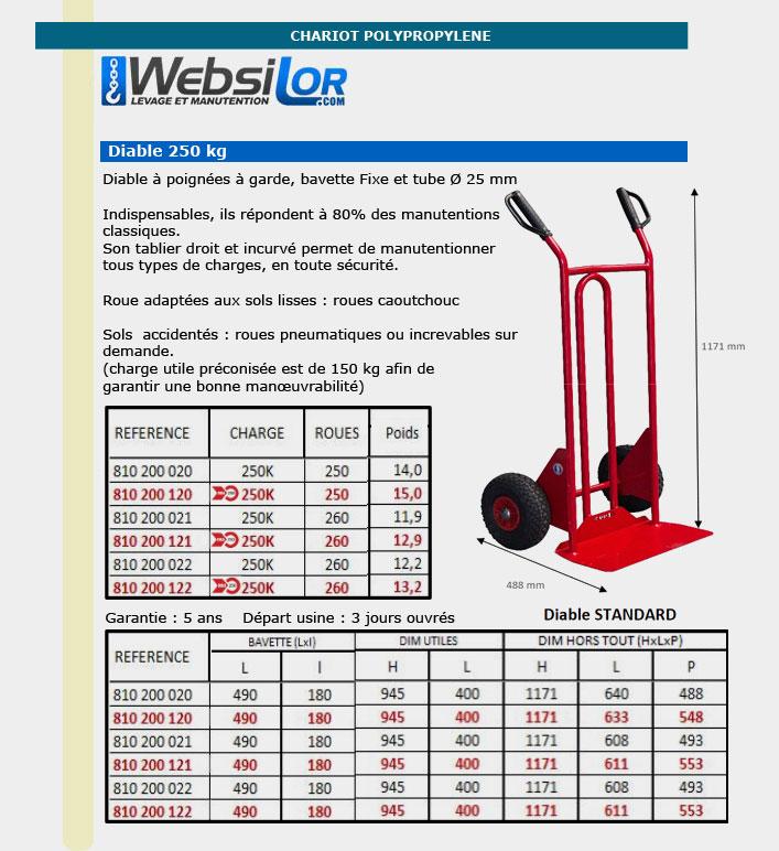 Informations techniques Diable bavette fixe et tablier incurvé - 250 kg