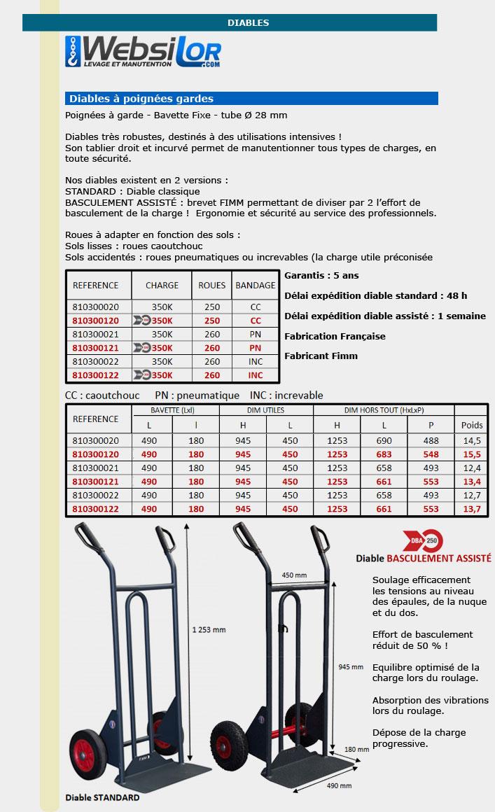 Informations techniques Diable spécial transporteur - 350 kg
