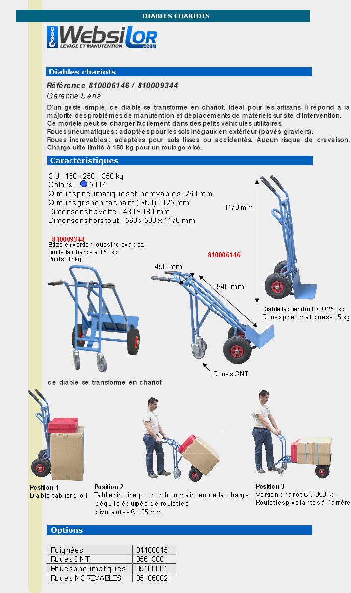 Informations techniques Diable chariot bleu - 250 à 350 kg
