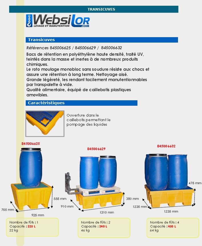 Informations techniques Bac de rétention en PEHD - 1 fût 225 L