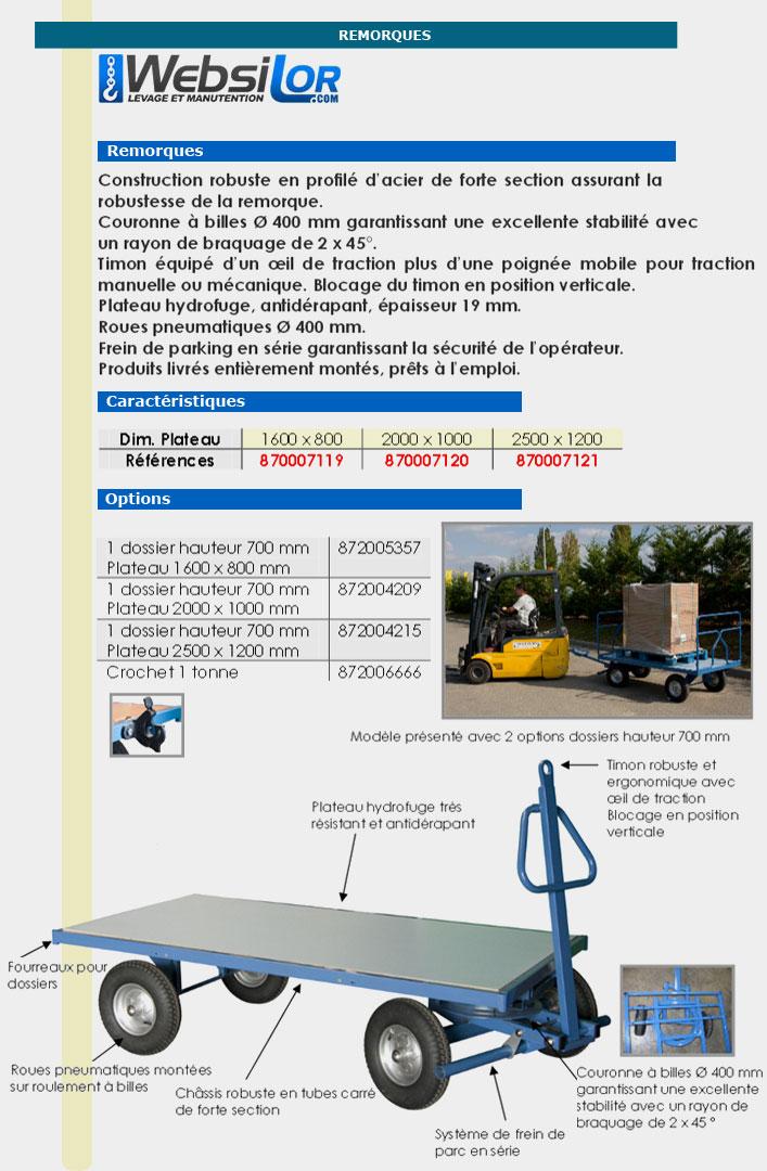 Informations techniques Remorque en train 1 essieu directeurs - 1000 kg