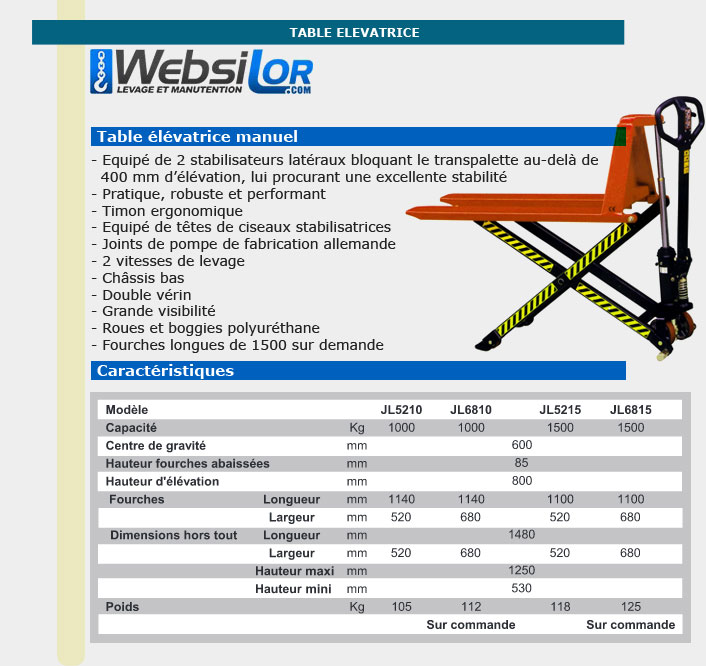 Informations techniques Transpalette à haute levée manuel - 1 à 1.5 tonne