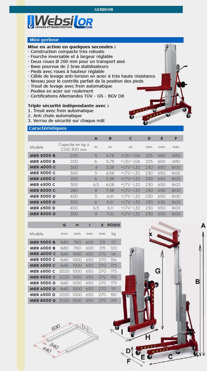 Informations techniques Gerbeur manuel de haute levée 250 à 300 kg