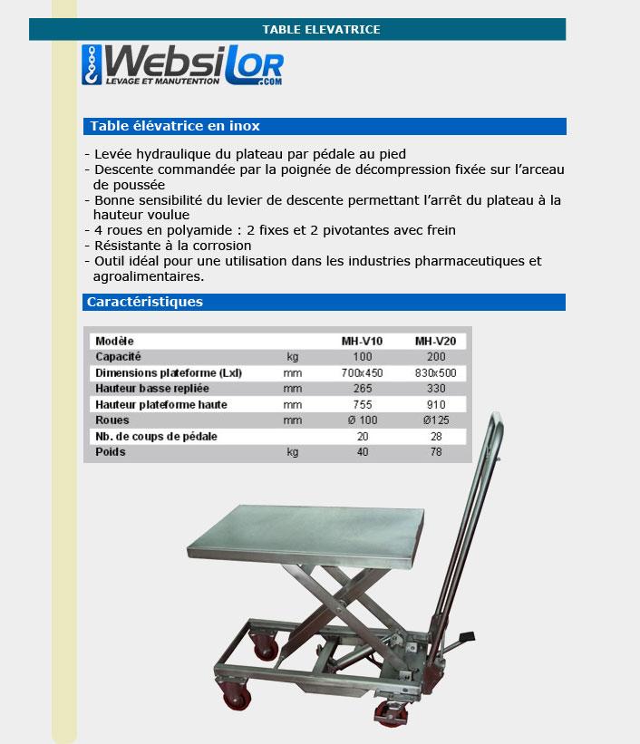 Informations techniques Table élévatrice inox