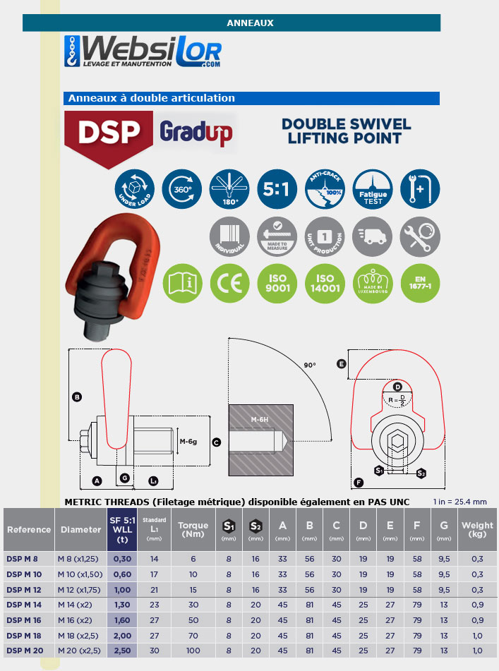 Informations techniques Anneau de levage articulé male DSP - 8 à 20 mm