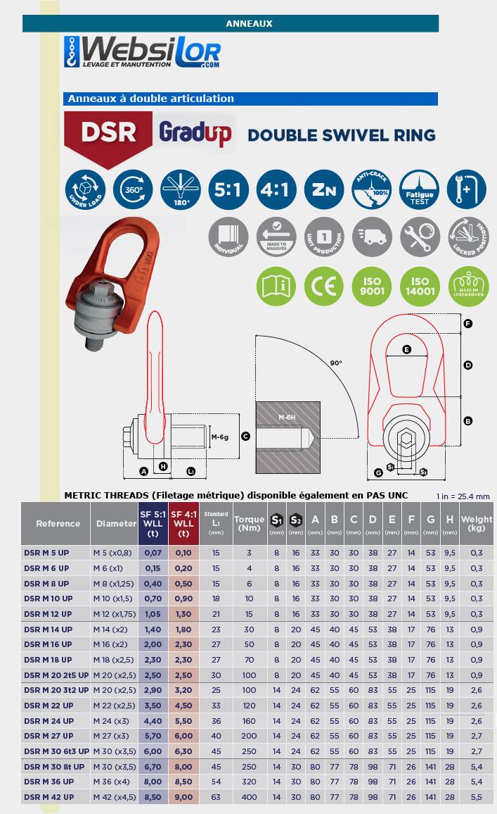 Informations techniques Anneau de levage articulé male DSR - 5 à 42 mm