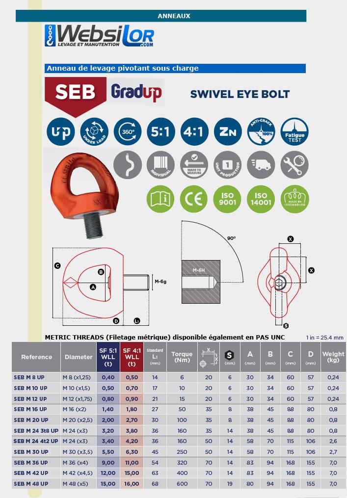 Informations techniques Anneau de levage male HR SEB - 8 à 48 mm