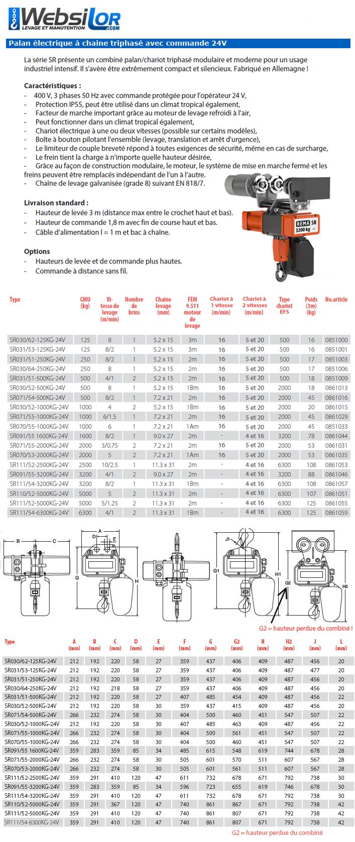 Informations techniques Palan électrique triphasé à usage intensif avec chariot électrique - 125 à 6300kg
