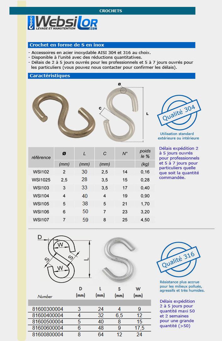 Informations techniques Crochet S inox