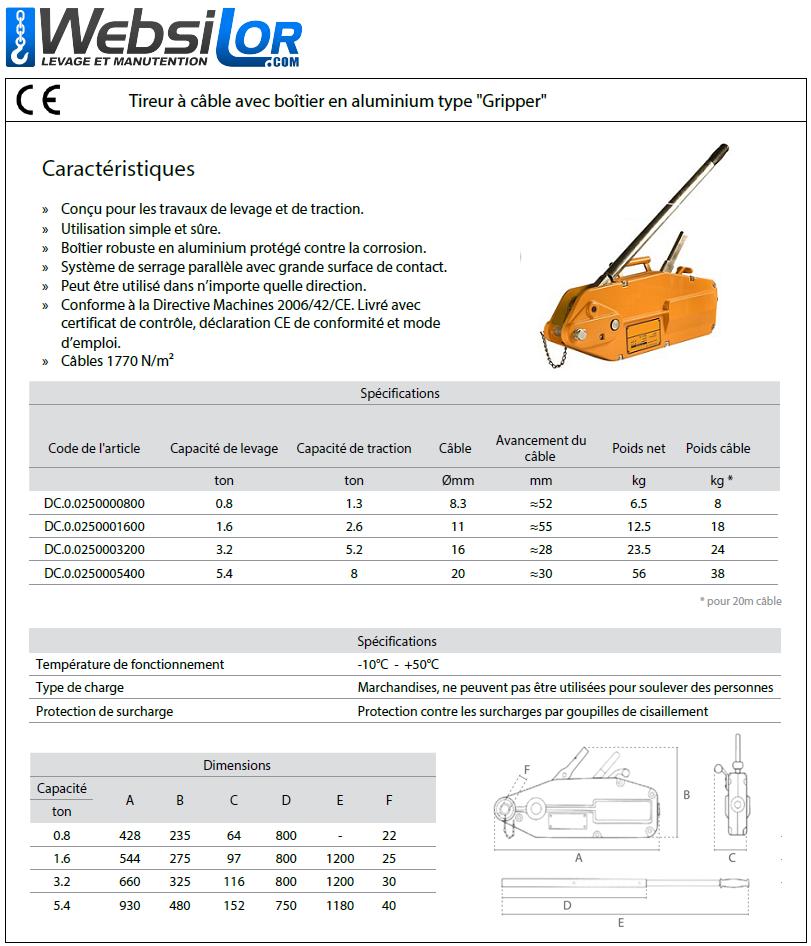 Informations techniques Treuil à câble passant standard