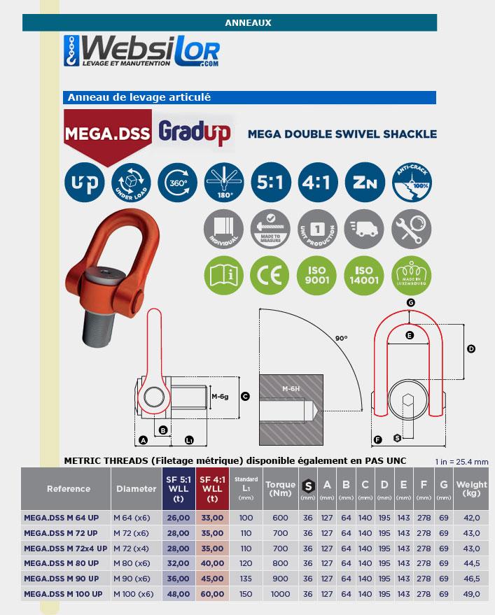 Informations techniques Anneau de levage male MEGA DSS - 64 à 100 mm