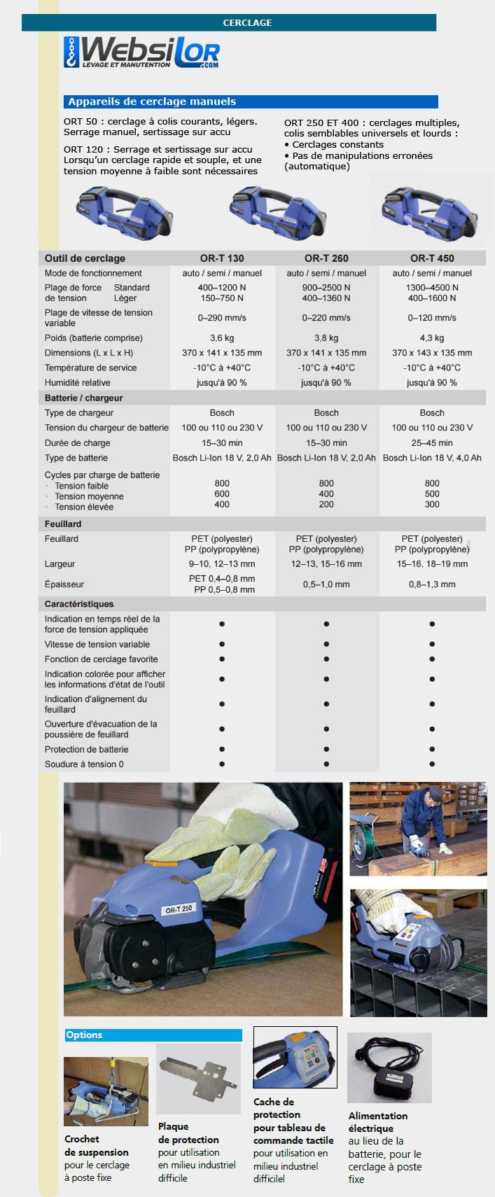 Informations techniques Appareil de cerclage manuel à batterie