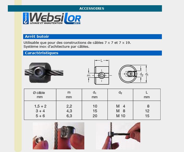Informations techniques Arrêt stoppeur pour câble 1,5 à 6mm