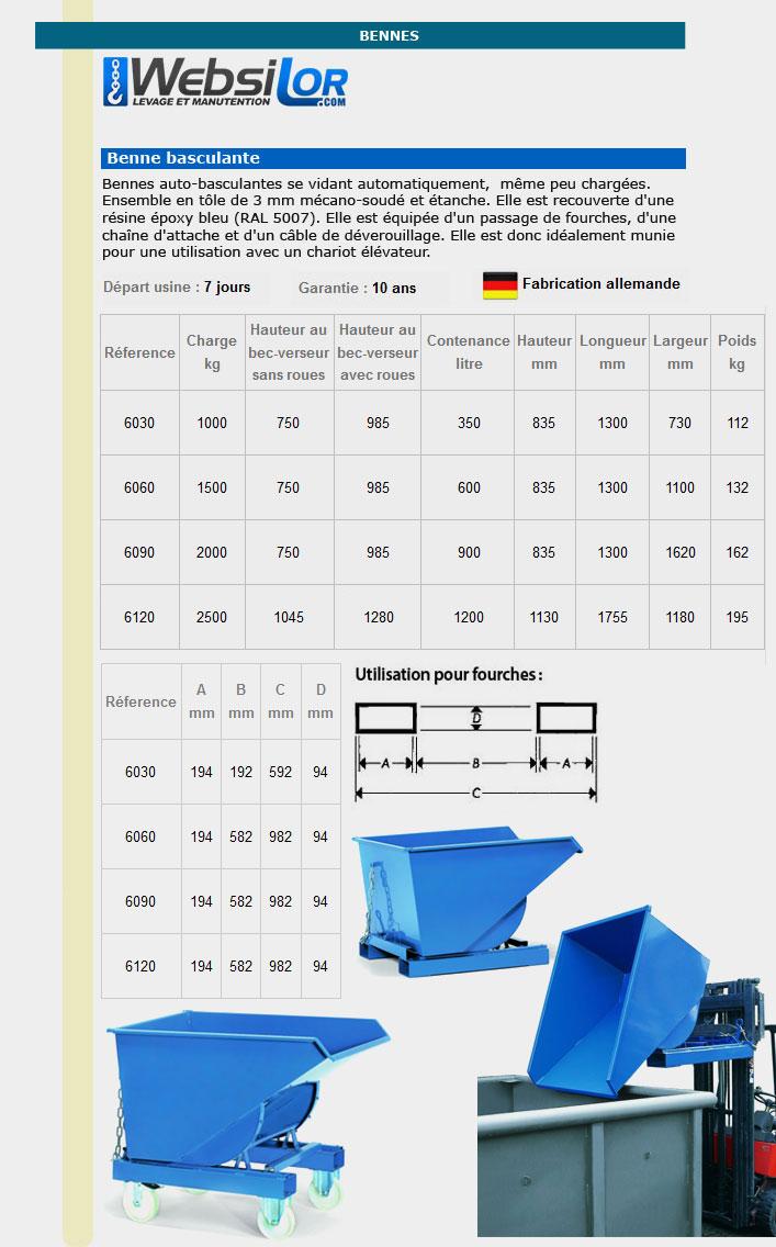 Informations techniques Benne auto-basculante 350 à 1200 litres