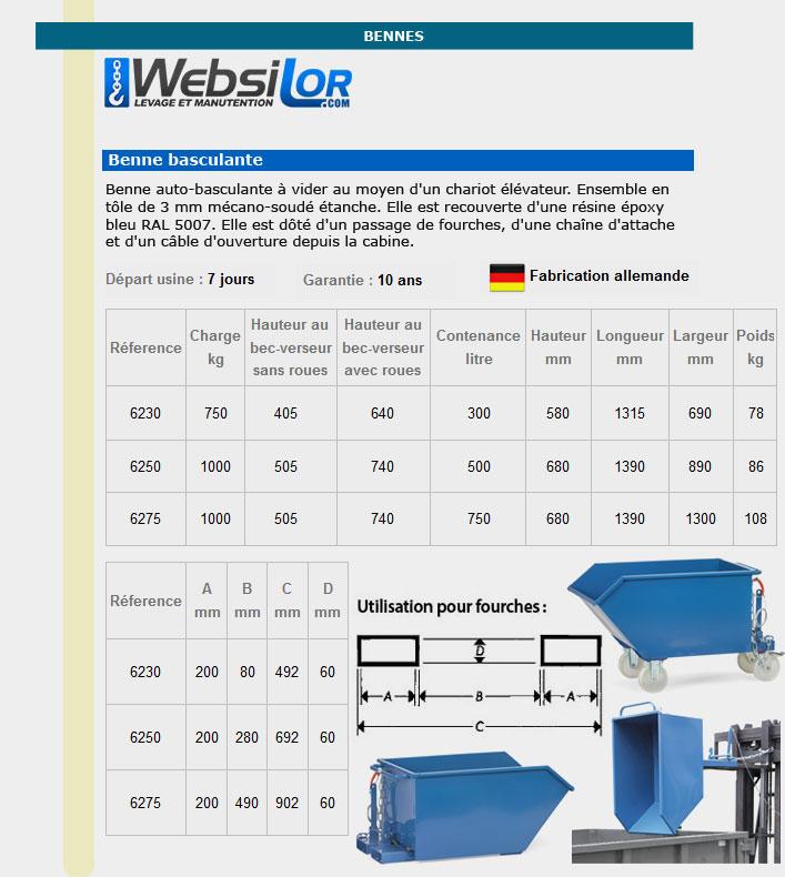 Informations techniques Benne basculante 300 à 750 litres