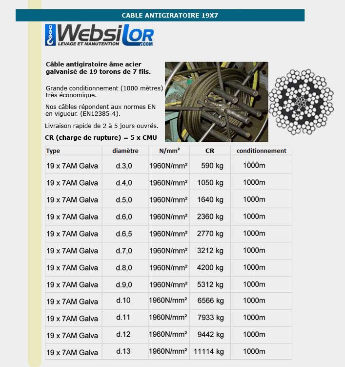 Informations techniques Cable antigiratoire galva 19 torons de 7 fils