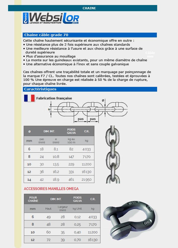 Informations techniques Chaîne marine galvanisée grade 70