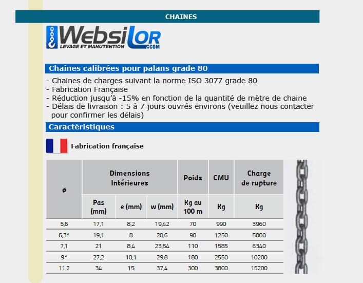 Informations techniques Chaine de palan ISO 3077