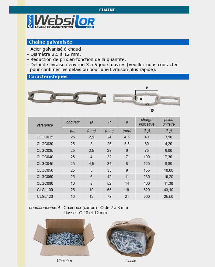 Informations techniques Chaine galvanisée maille longue