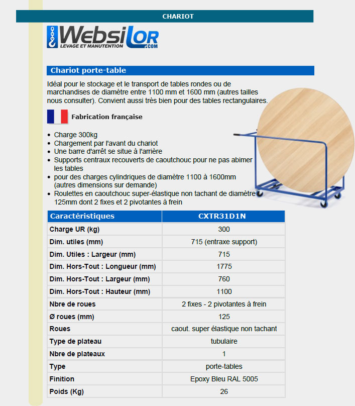 Informations techniques Chariot porte-table