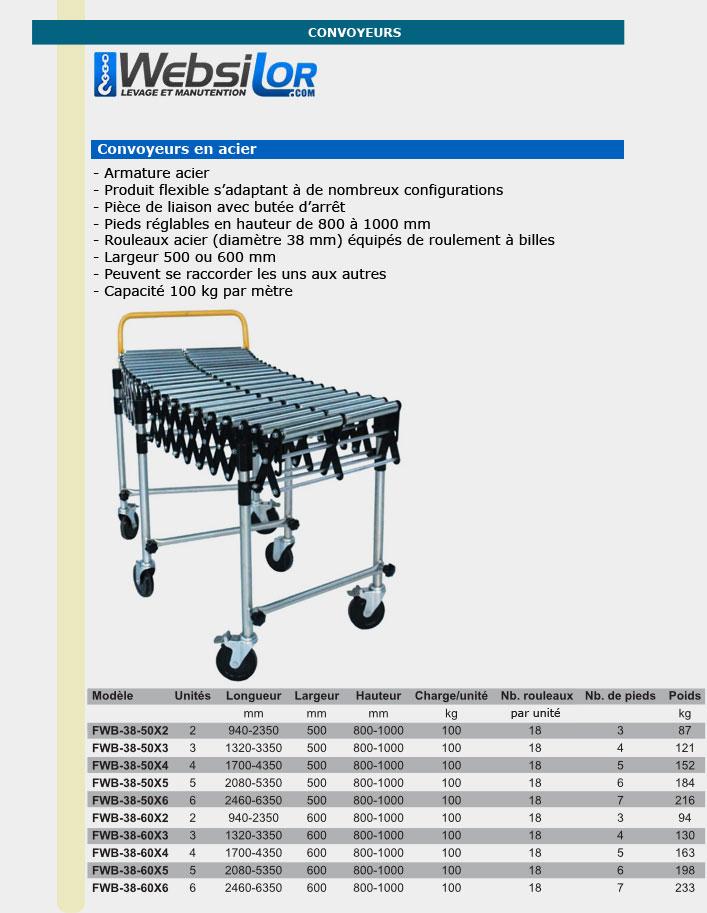 Informations techniques Convoyeurs rouleaux en acier