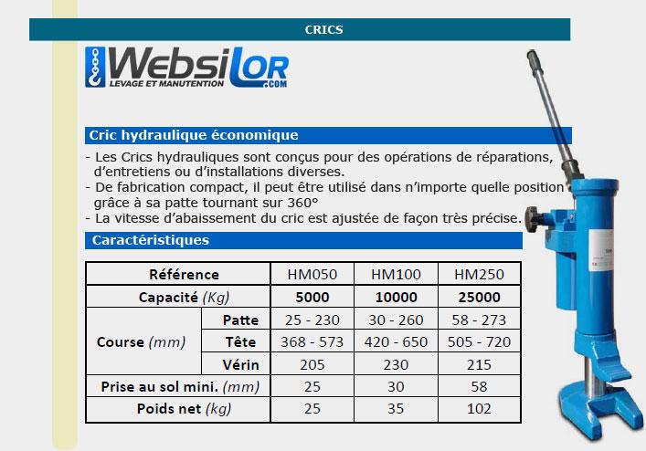 Informations techniques Cric hydraulique économique