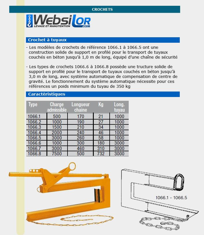 Informations techniques Crochet à tuyaux